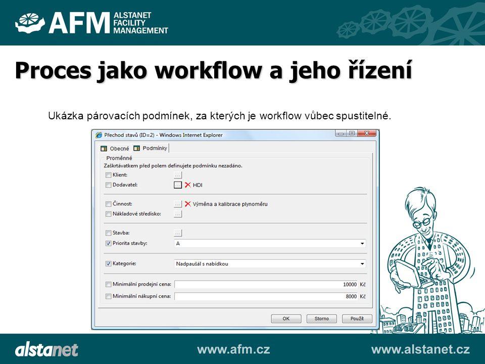 Proces jako workflow a jeho řízení