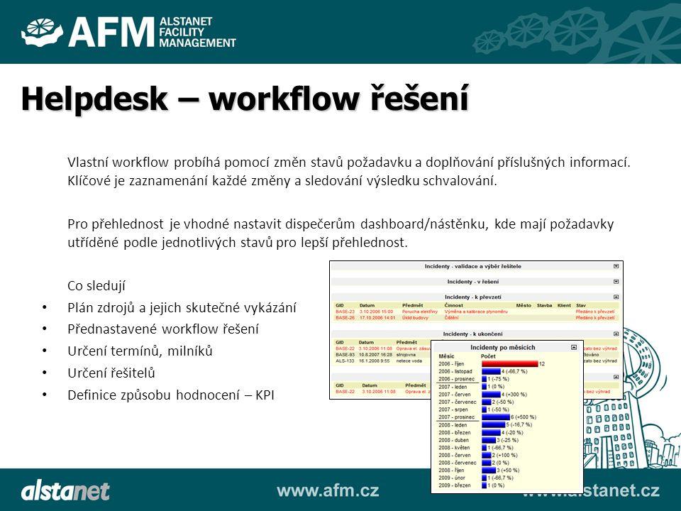 Helpdesk – workflow řešení