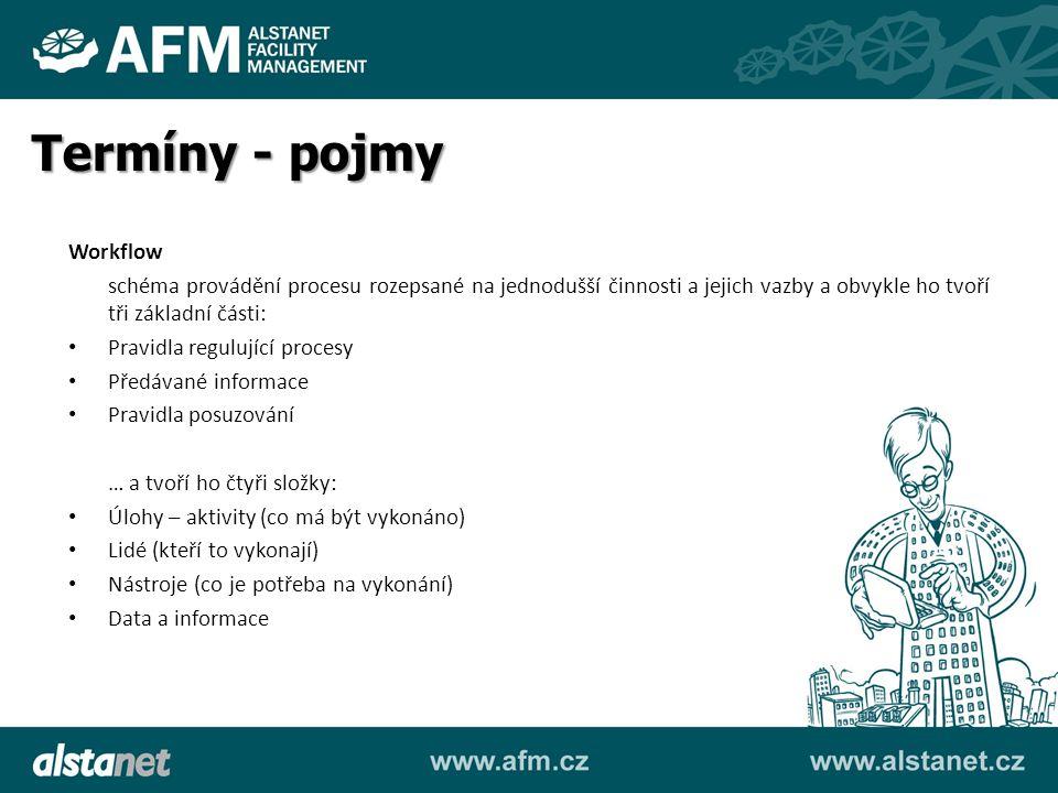Termíny - pojmy Workflow
