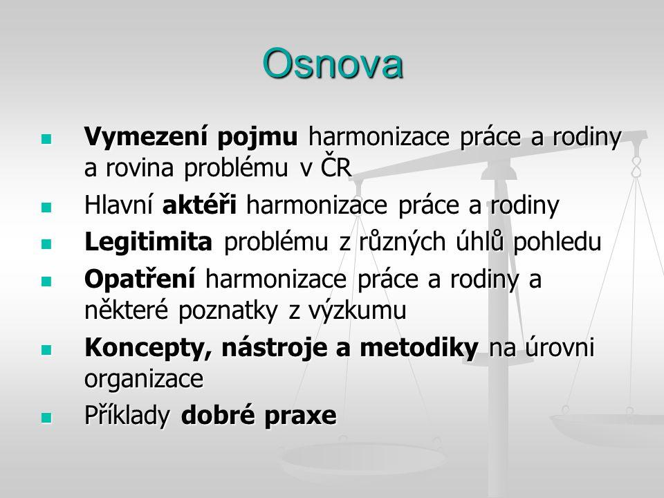 Osnova Vymezení pojmu harmonizace práce a rodiny a rovina problému v ČR. Hlavní aktéři harmonizace práce a rodiny.