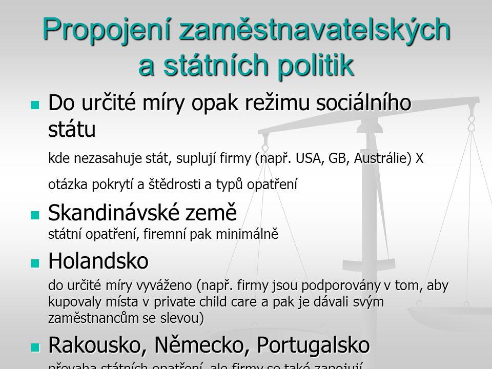 Propojení zaměstnavatelských a státních politik