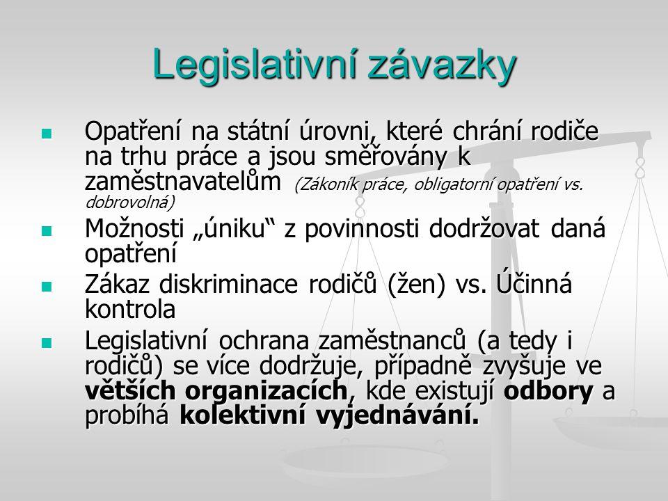 Legislativní závazky