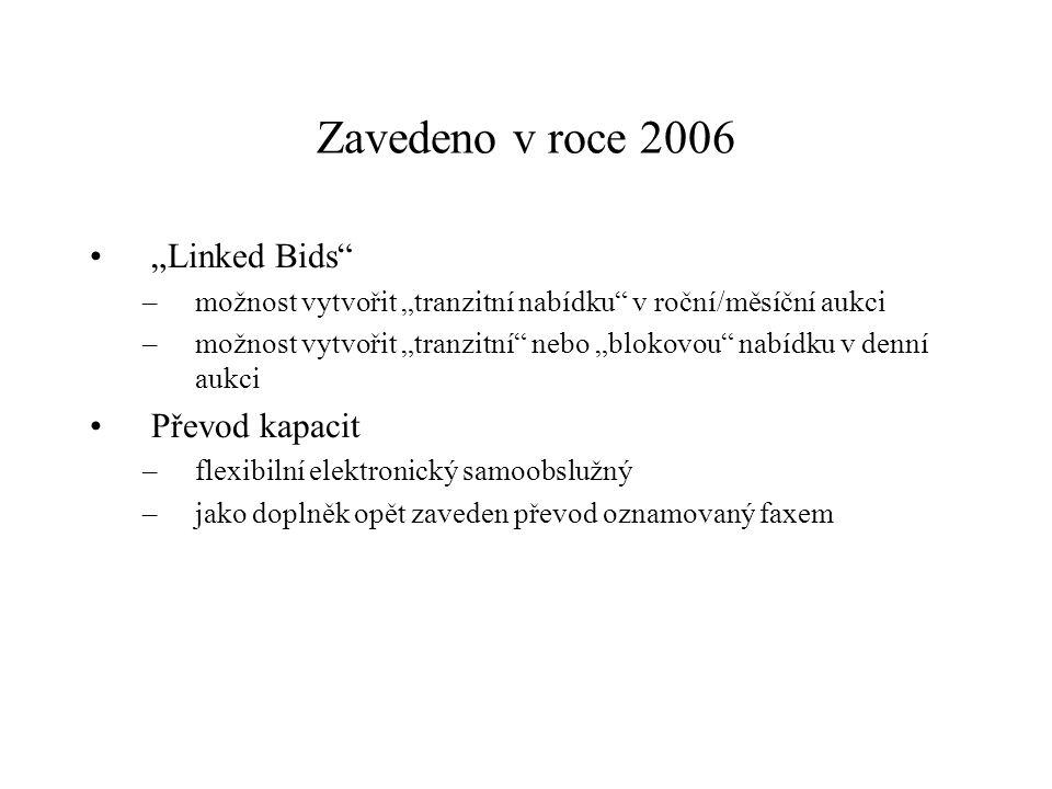 """Zavedeno v roce 2006 """"Linked Bids Převod kapacit"""