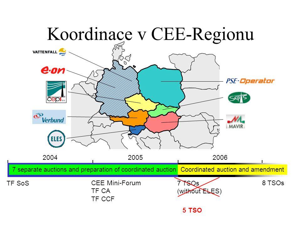 Koordinace v CEE-Regionu