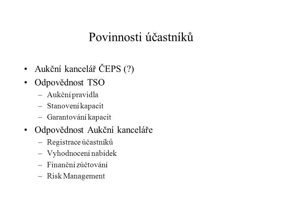 Povinnosti účastníků Aukční kancelář ČEPS ( ) Odpovědnost TSO