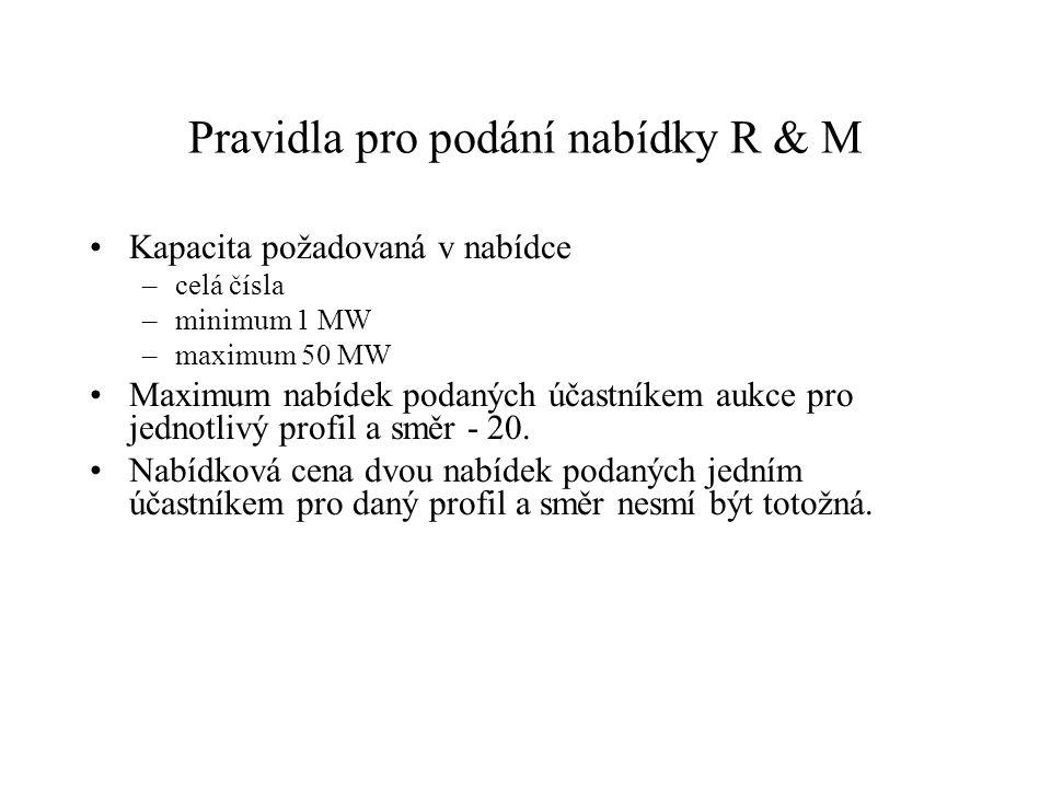 Pravidla pro podání nabídky R & M
