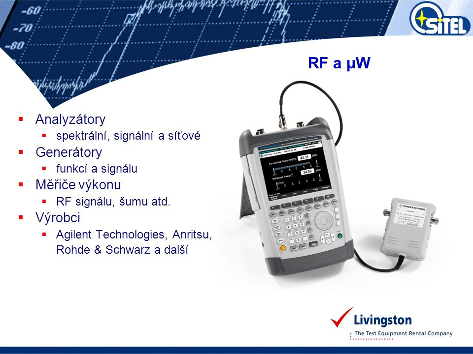 RF a μW Analyzátory Generátory Měřiče výkonu Výrobci