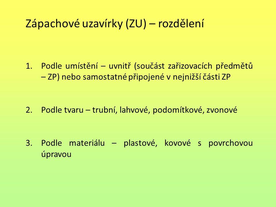 Zápachové uzavírky (ZU) – rozdělení