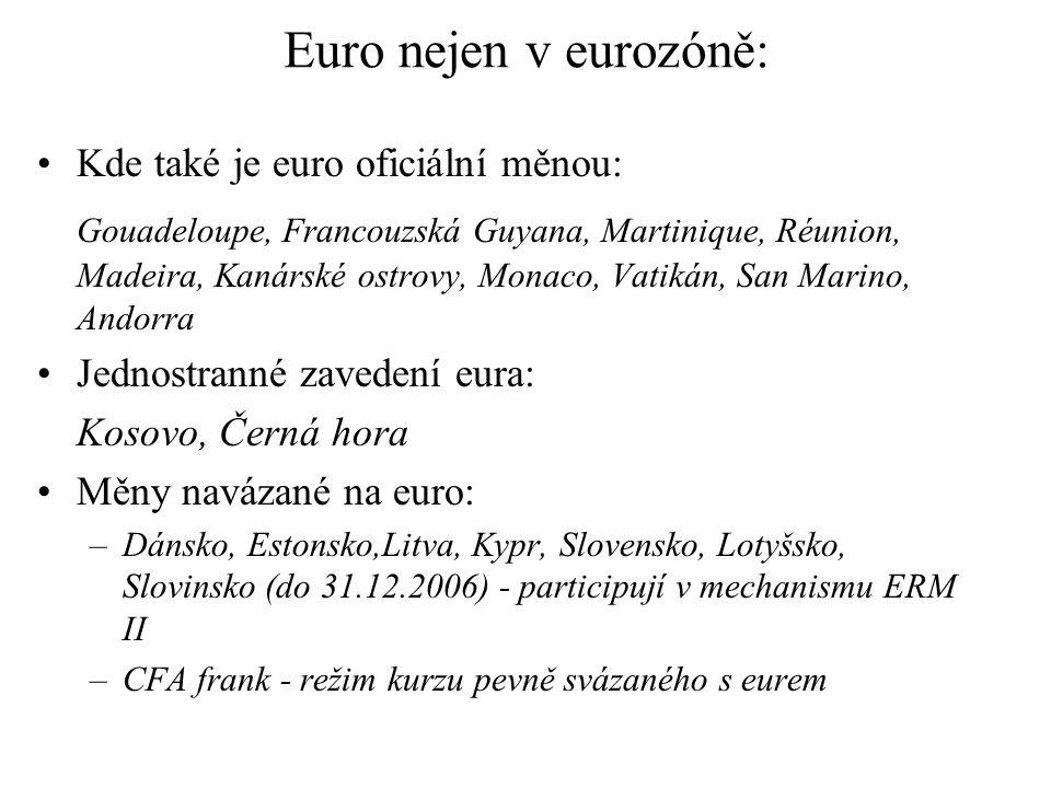 Euro nejen v eurozóně: Kde také je euro oficiální měnou: