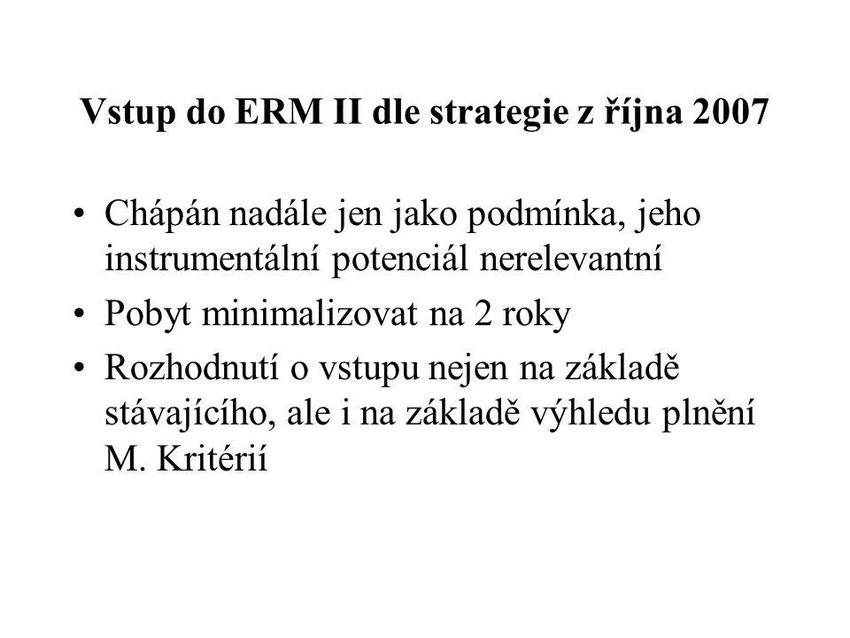 Vstup do ERM II dle strategie z října 2007
