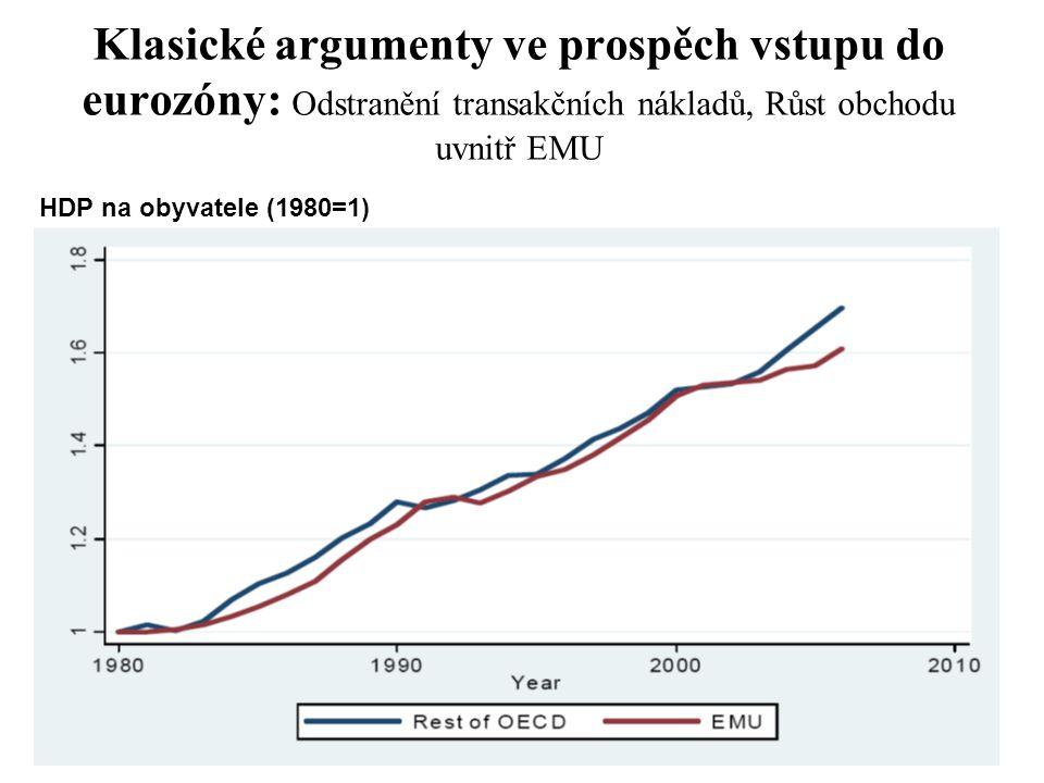 Klasické argumenty ve prospěch vstupu do eurozóny: Odstranění transakčních nákladů, Růst obchodu uvnitř EMU