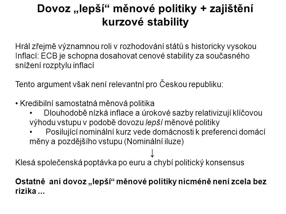 """Dovoz """"lepší měnové politiky + zajištění kurzové stability"""
