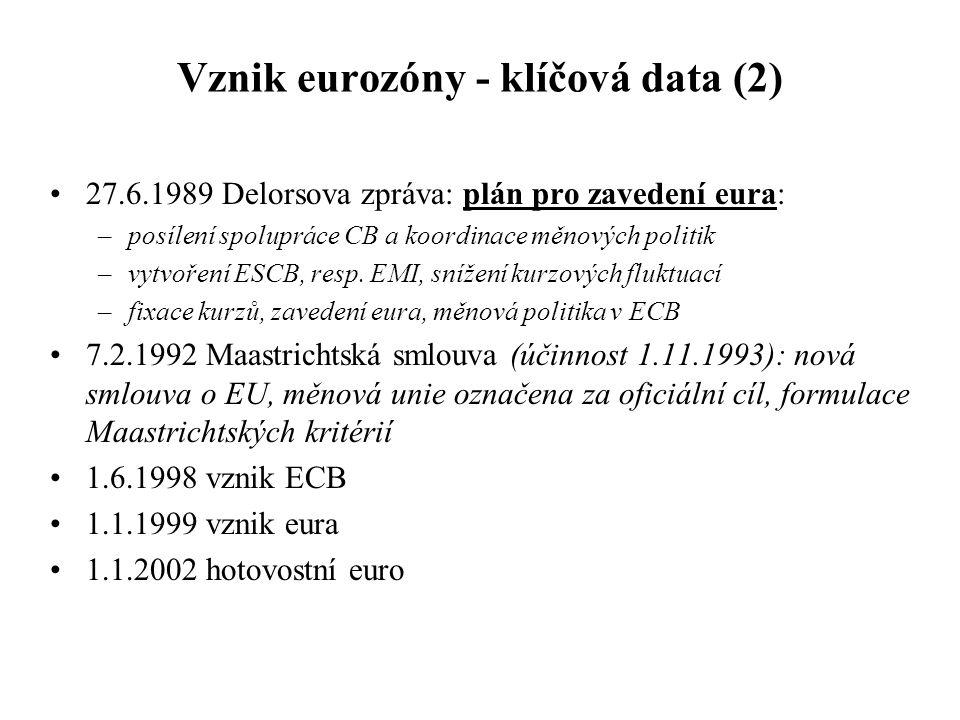 Vznik eurozóny - klíčová data (2)