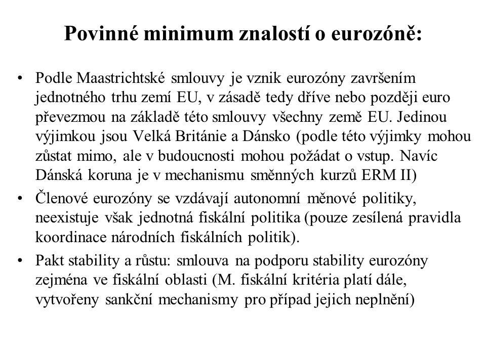 Povinné minimum znalostí o eurozóně: