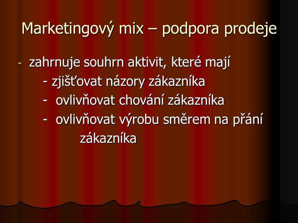 Marketingový mix – podpora prodeje