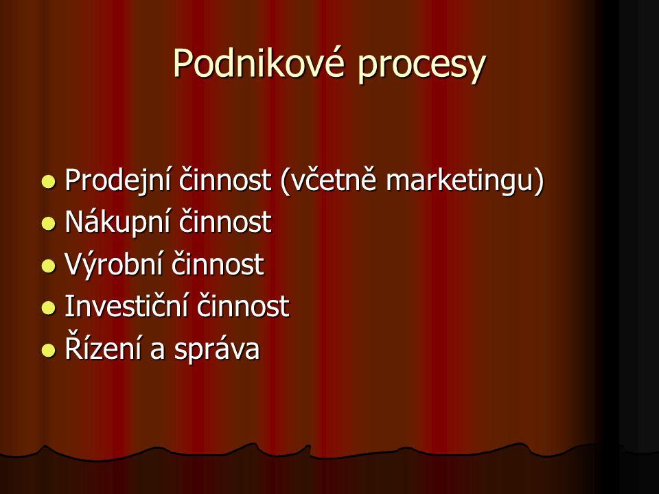 Podnikové procesy Prodejní činnost (včetně marketingu) Nákupní činnost