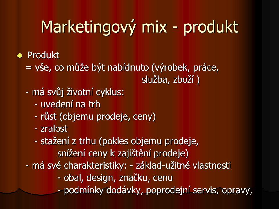 Marketingový mix - produkt