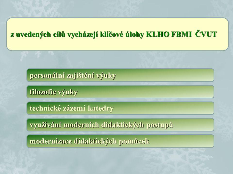 z uvedených cílů vycházejí klíčové úlohy KLHO FBMI ČVUT