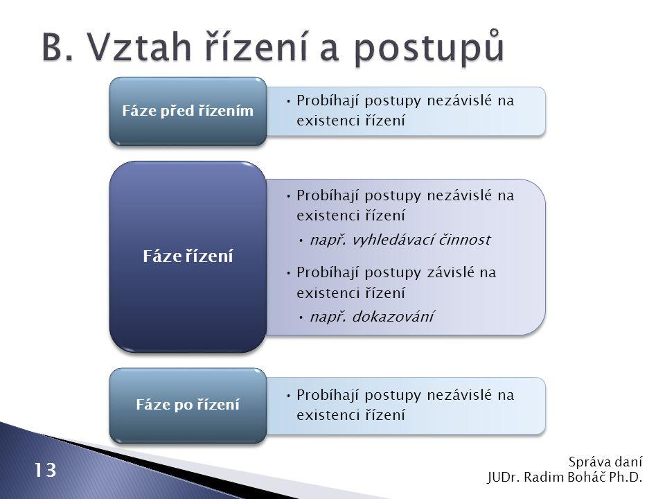 B. Vztah řízení a postupů