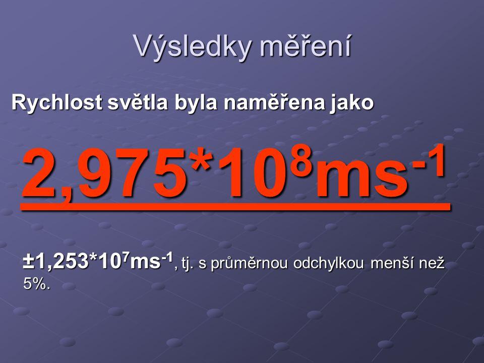 2,975*108ms-1 Výsledky měření Rychlost světla byla naměřena jako