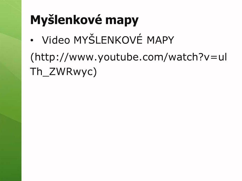 Myšlenkové mapy Video MYŠLENKOVÉ MAPY