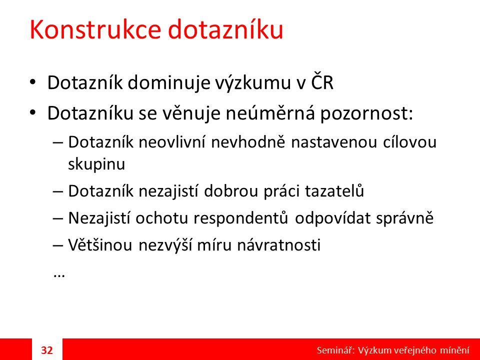 Konstrukce dotazníku Dotazník dominuje výzkumu v ČR