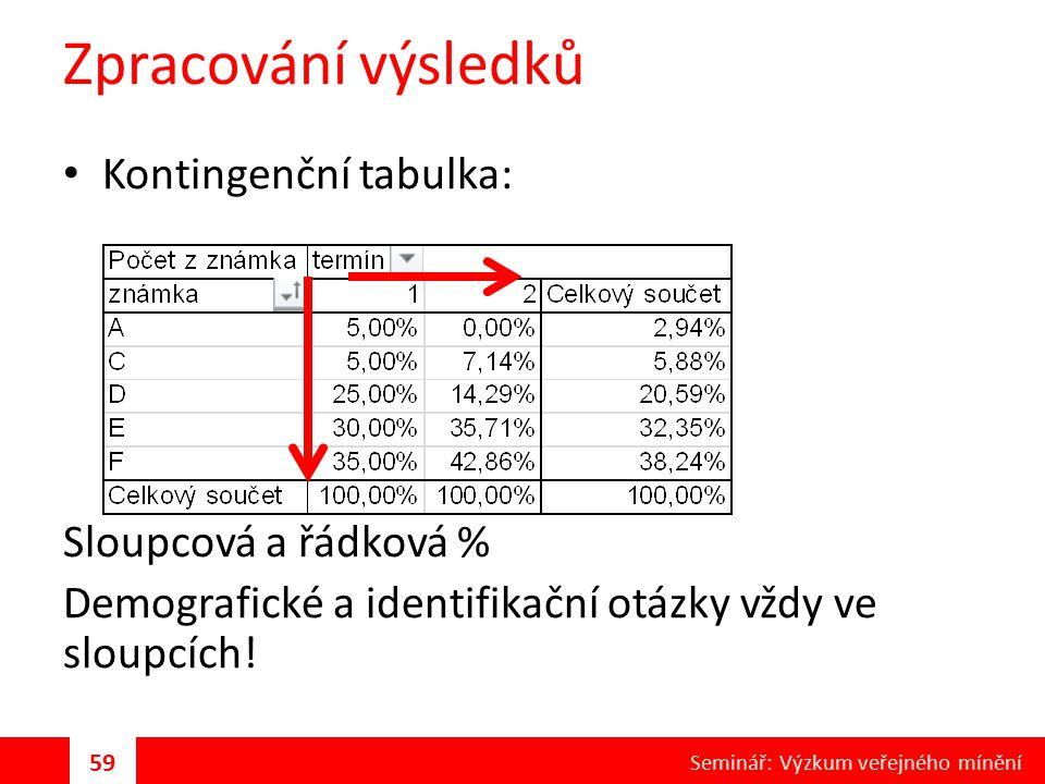 Zpracování výsledků Kontingenční tabulka: Sloupcová a řádková %