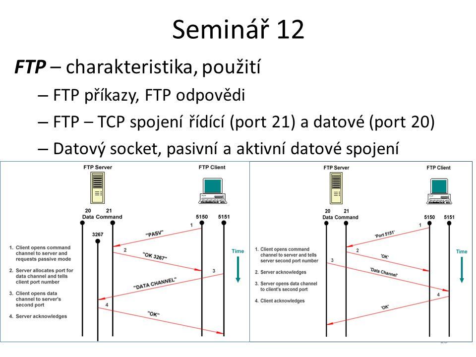 Seminář 12 FTP – charakteristika, použití FTP příkazy, FTP odpovědi