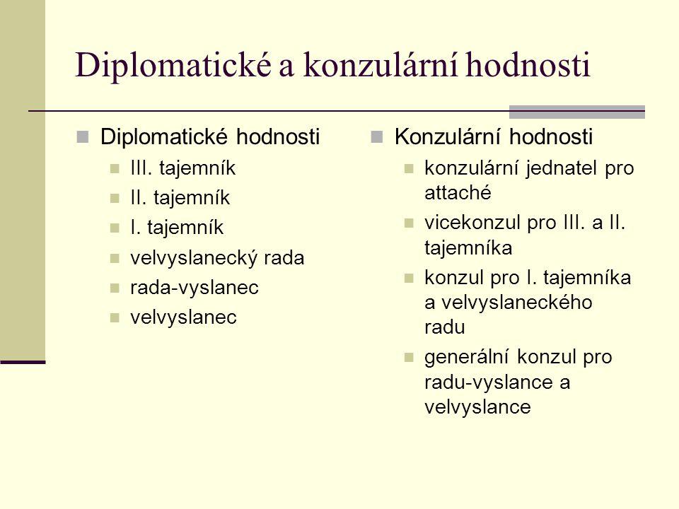 Diplomatické a konzulární hodnosti