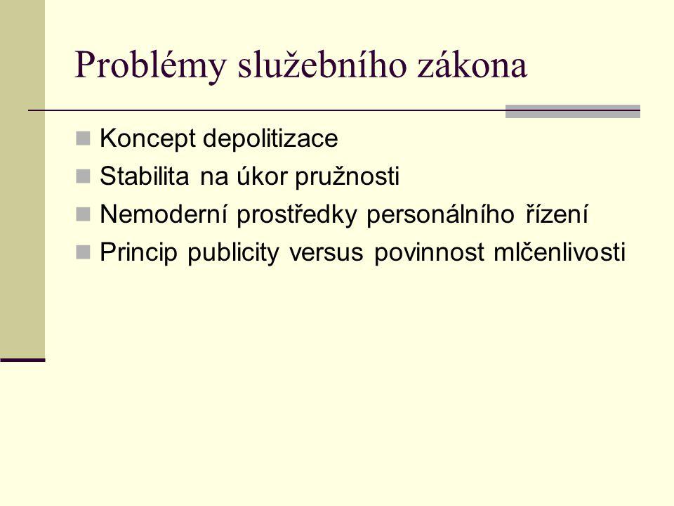 Problémy služebního zákona