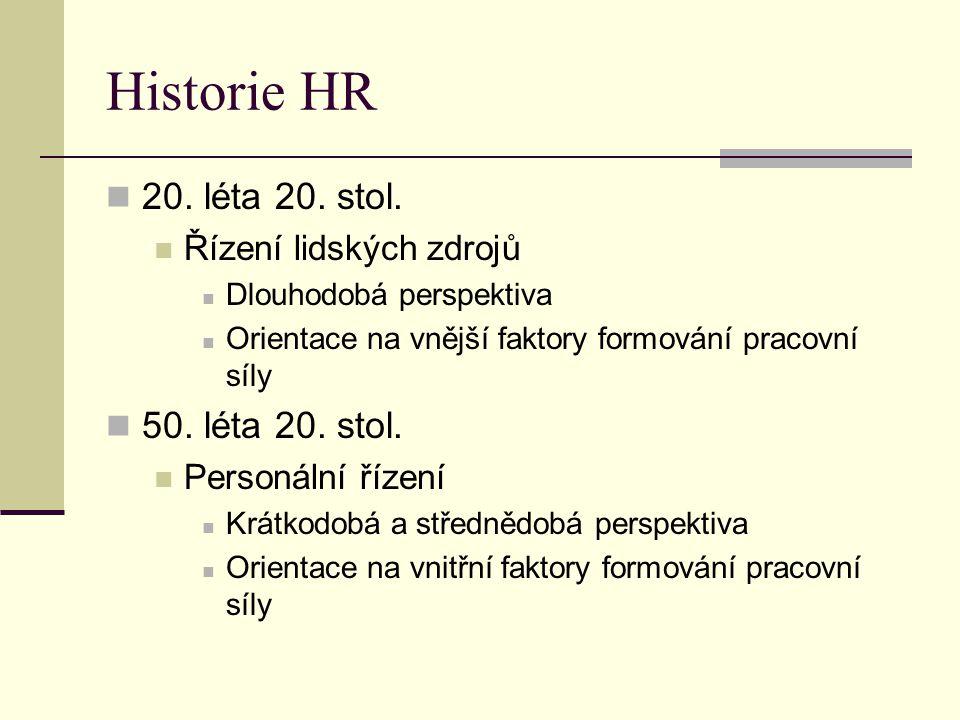 Historie HR 20. léta 20. stol. 50. léta 20. stol.