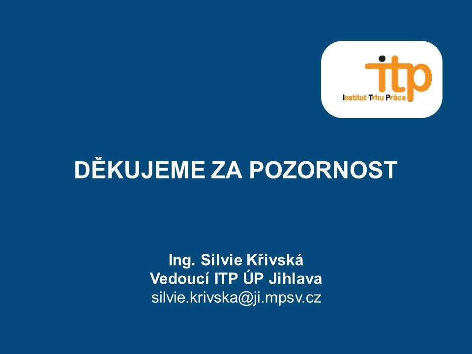 DĚKUJEME ZA POZORNOST Ing. Silvie Křivská Vedoucí ITP ÚP Jihlava