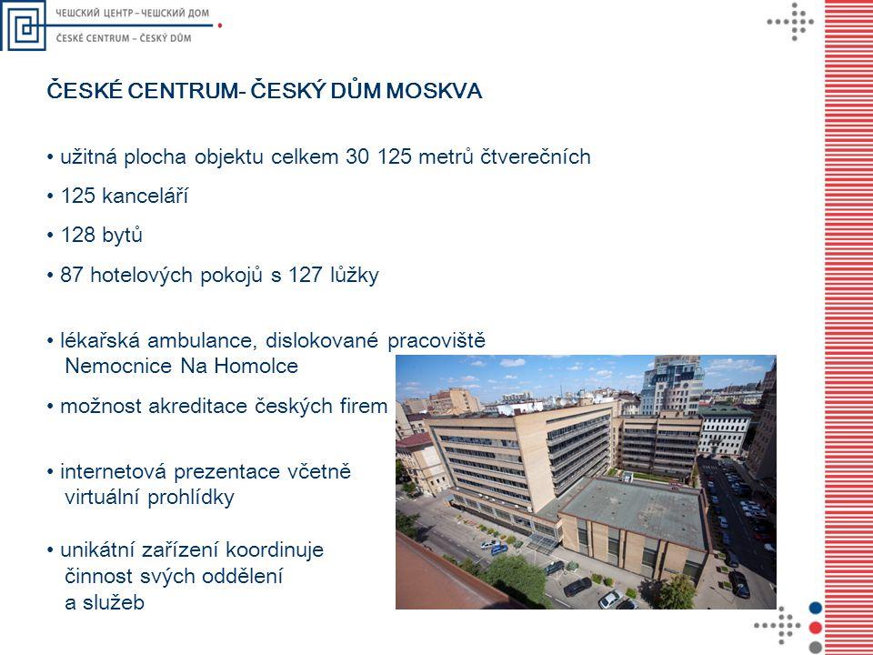 ČESKÉ CENTRUM- ČESKÝ DŮM MOSKVA
