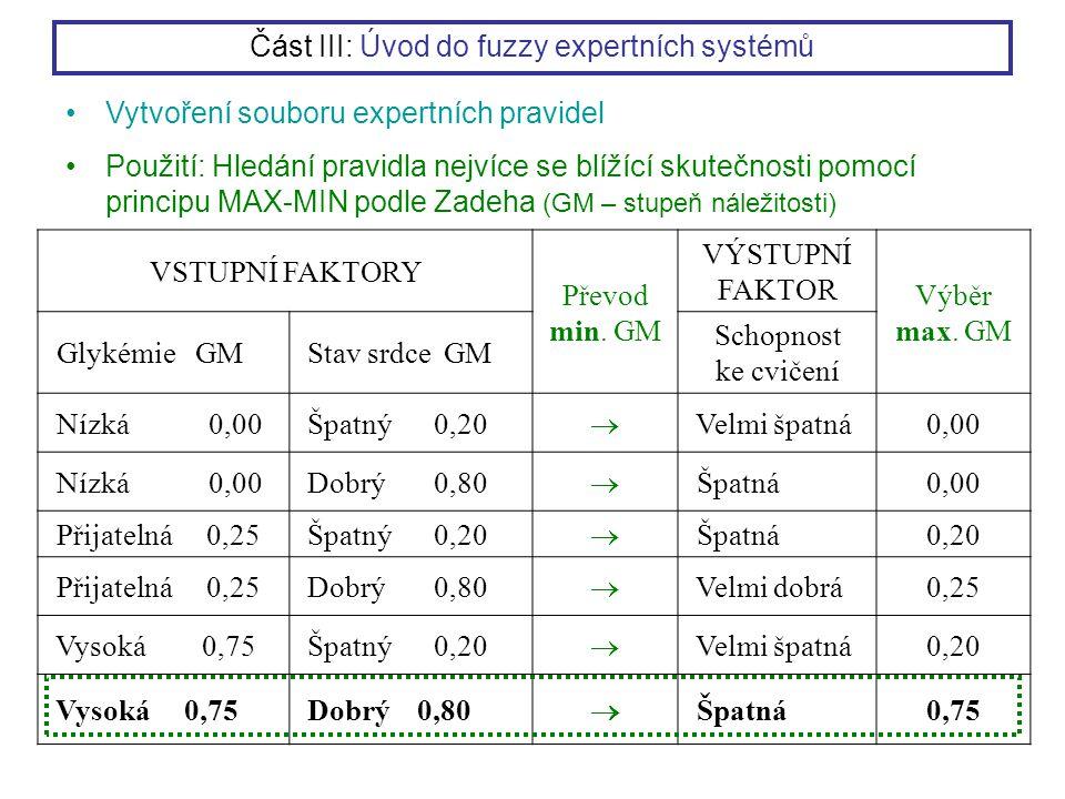 Část III: Úvod do fuzzy expertních systémů