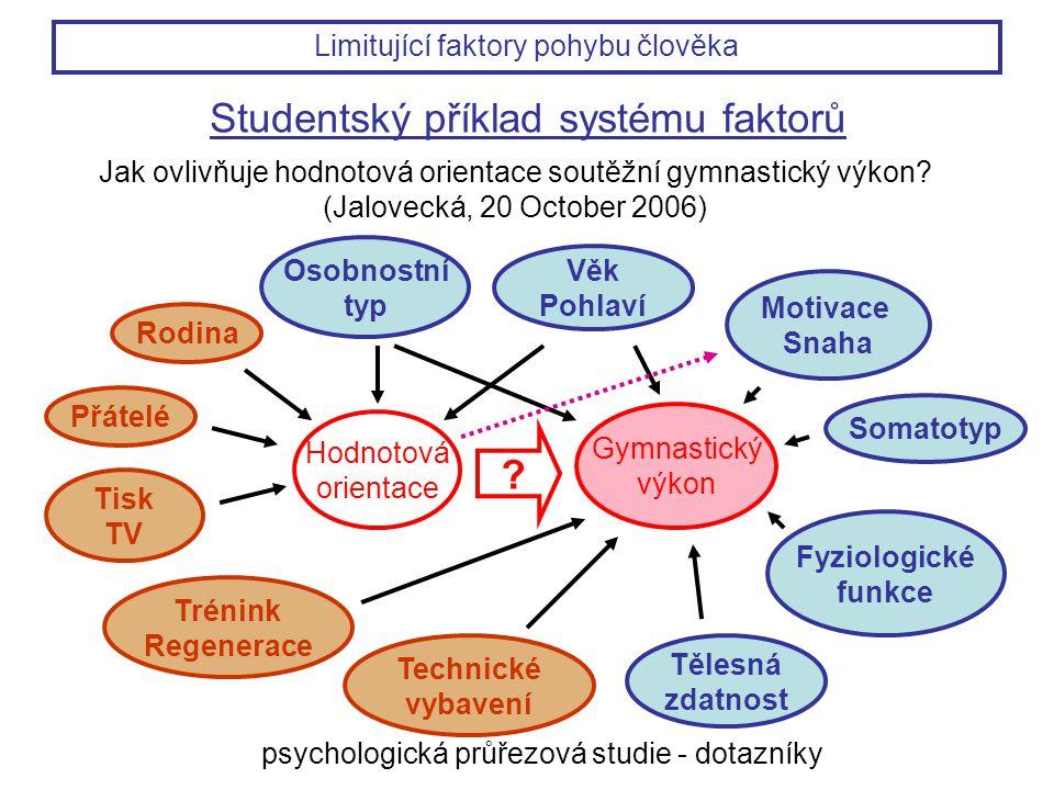 Studentský příklad systému faktorů