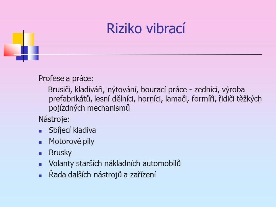 Riziko vibrací Profese a práce: