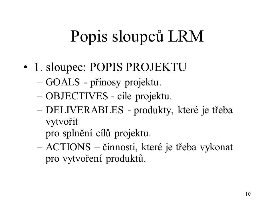 Popis sloupců LRM 1. sloupec: POPIS PROJEKTU GOALS - přínosy projektu.