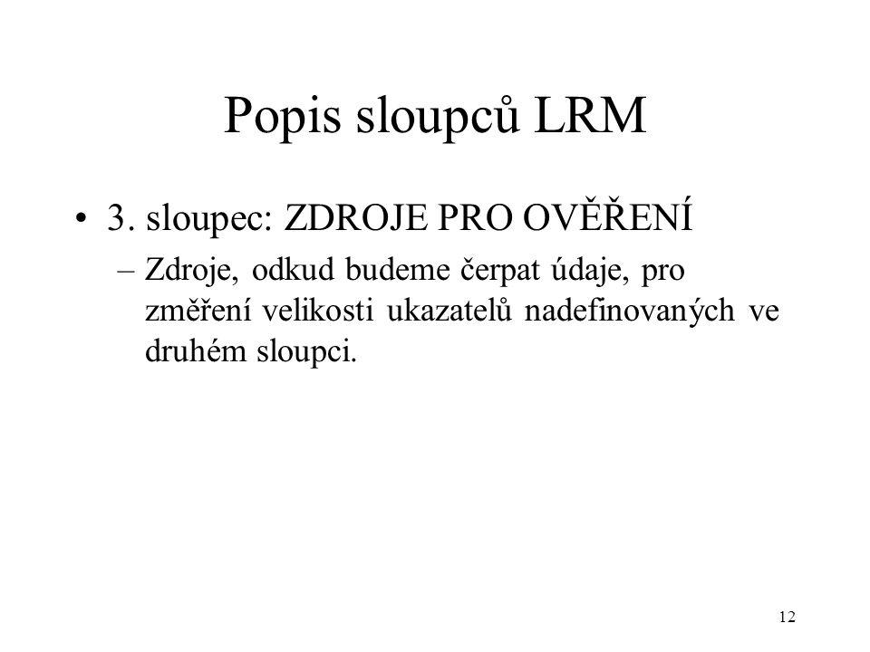 Popis sloupců LRM 3. sloupec: ZDROJE PRO OVĚŘENÍ