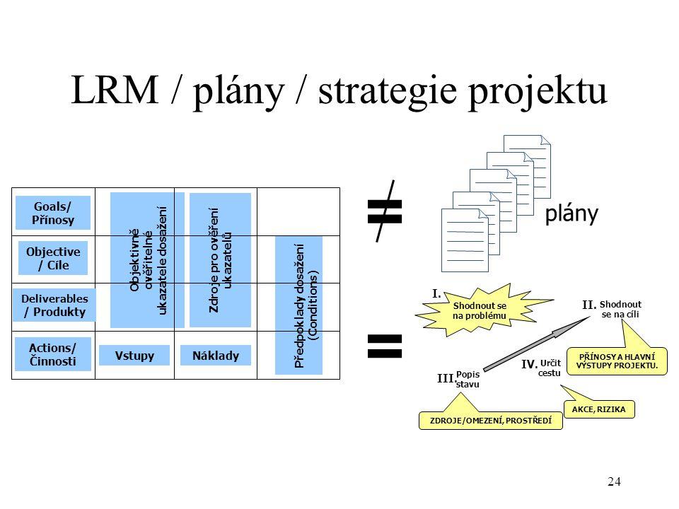 LRM / plány / strategie projektu