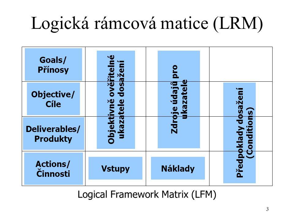 Logická rámcová matice (LRM)