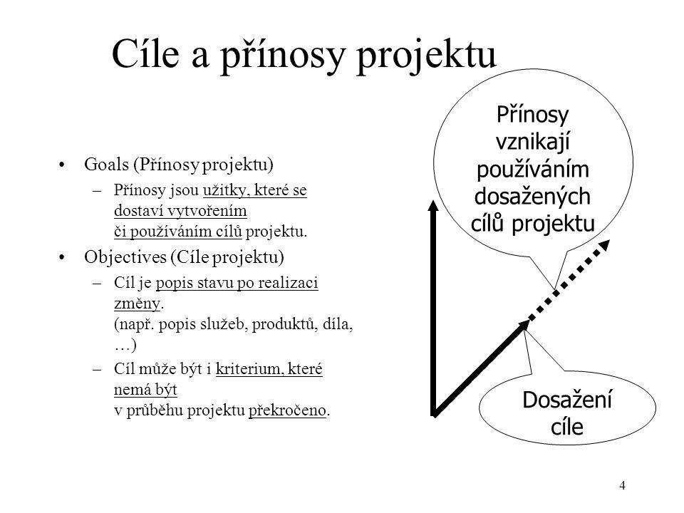 Cíle a přínosy projektu