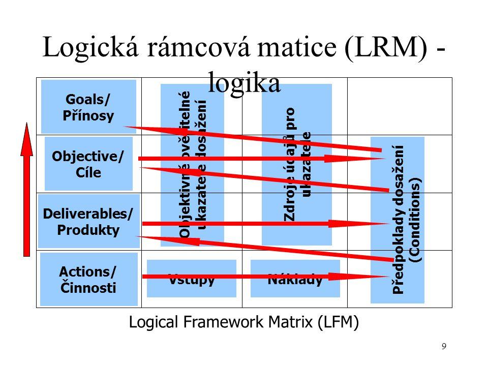 Logická rámcová matice (LRM) - logika