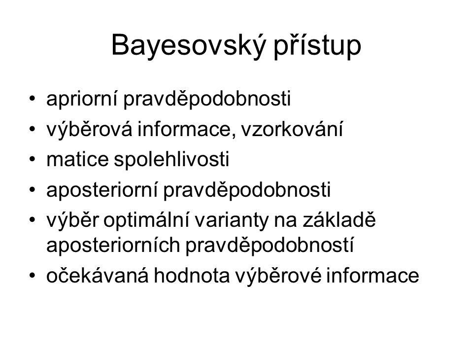 Bayesovský přístup apriorní pravděpodobnosti