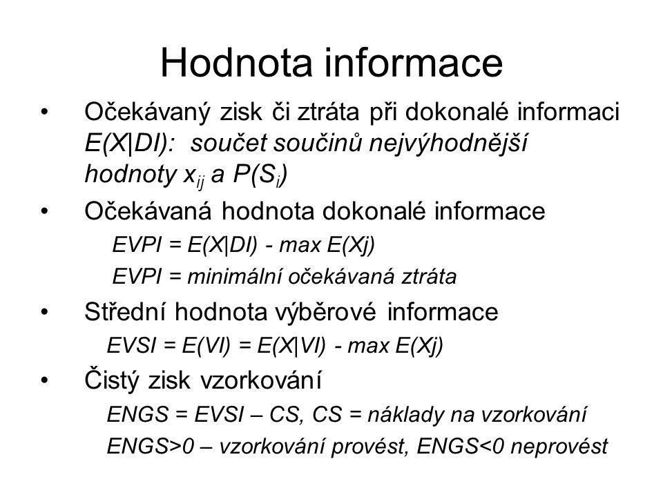 Hodnota informace Očekávaný zisk či ztráta při dokonalé informaci E(X|DI): součet součinů nejvýhodnější hodnoty xij a P(Si)