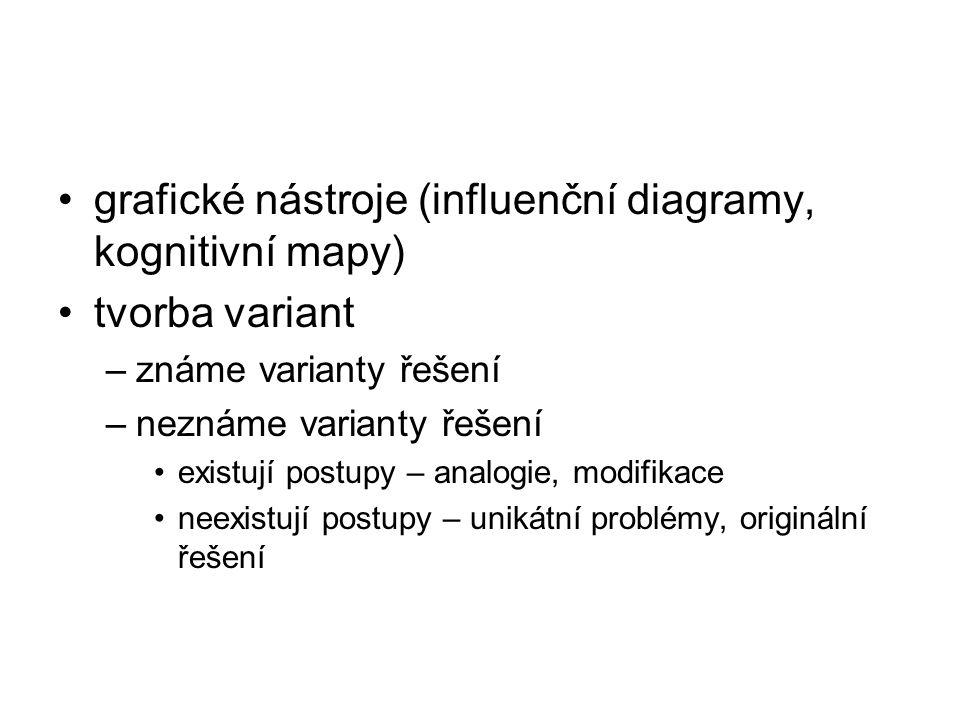 grafické nástroje (influenční diagramy, kognitivní mapy)