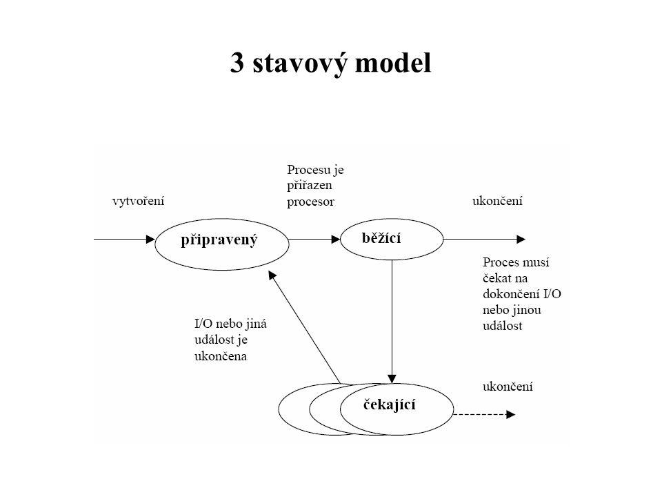 3 stavový model