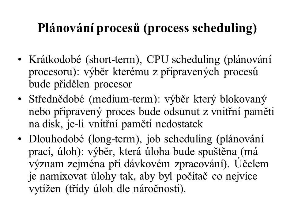 Plánování procesů (process scheduling)