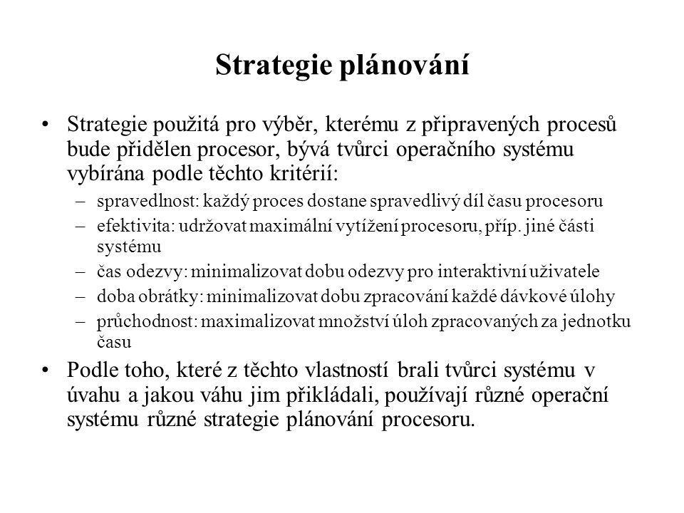 Strategie plánování