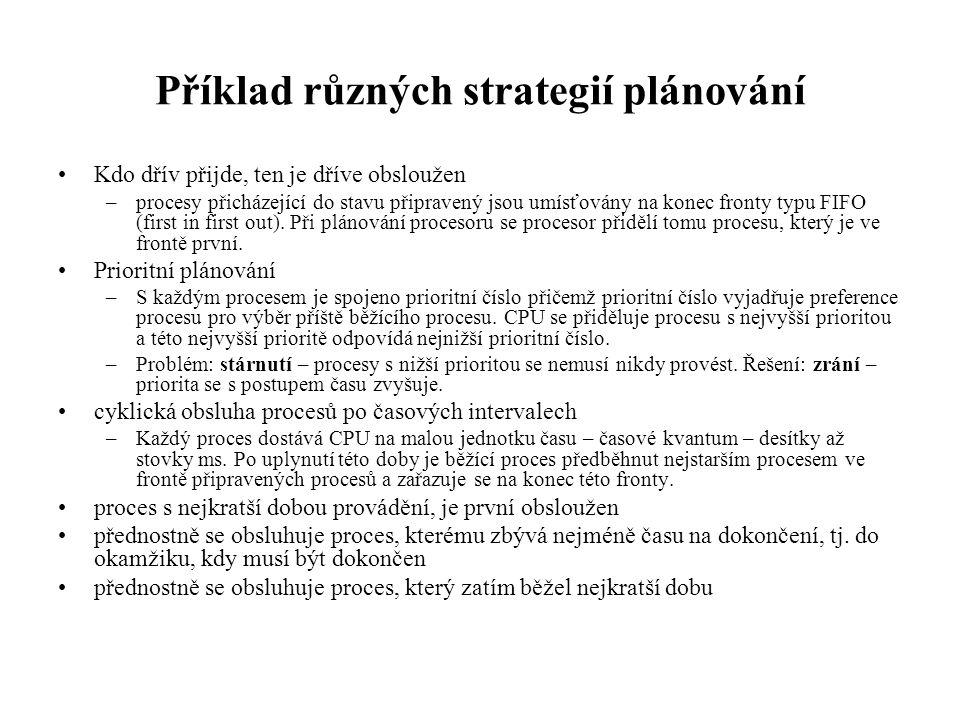 Příklad různých strategií plánování