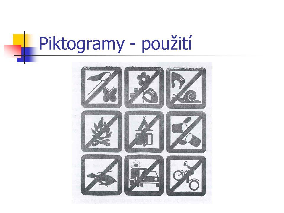 Piktogramy - použití